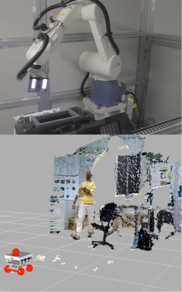 research thesis on robotics